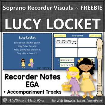 Lucy Locket – Recorder PowerPoint Visuals (Notes EGA) - FREEBIE