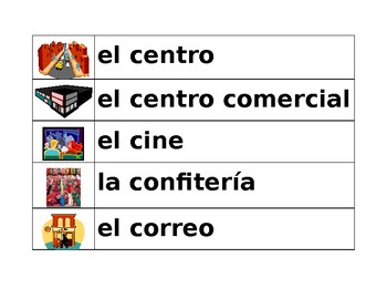 Lugares (Places in Spanish) word wall