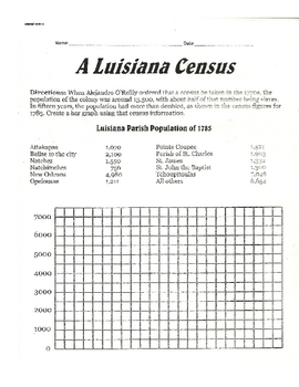 LOUISIANA - Spanish Luisiana Census