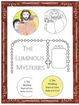 Luminous Mysteries of the Rosary