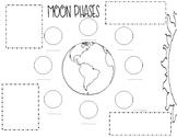 Lunar Cycle Graphic Organizer