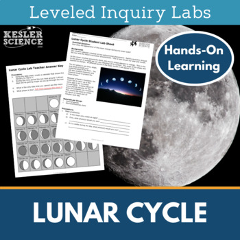 Lunar Cycle Inquiry Labs
