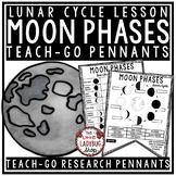 Lunar Cycle -Moon Phases Activity Teach- Go Pennants™ Moon Phases Worksheet