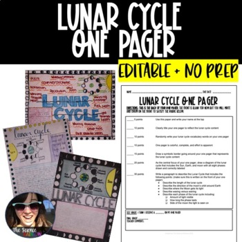 Lunar Cycle One-Pager