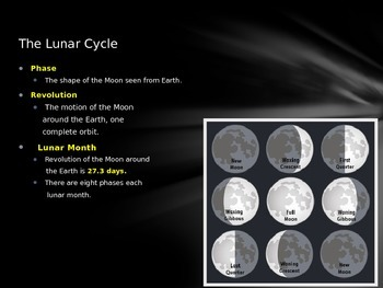 Lunar Cycle PowerPoint