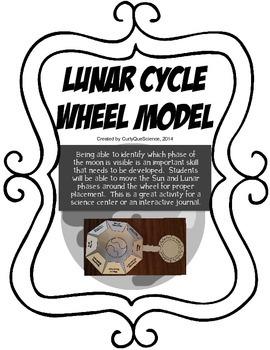 Lunar Cycle Wheel Model