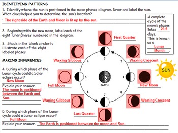 Lunar Facts, Formation, and Phases