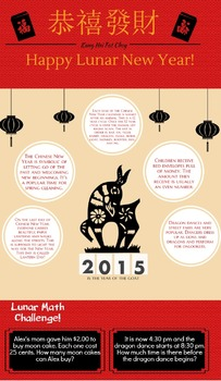 Lunar New Year Classroom Poster