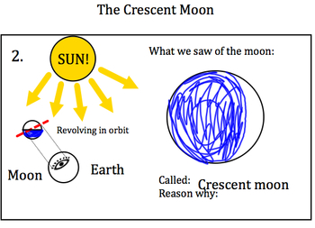 Lunar Phases Part 1