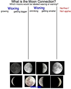 Lunar Phases Part 2: Waxing vs Waning and Shifting Perspectives