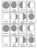 Lunar Phases Sequencing Card Game