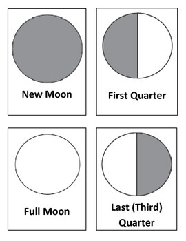 Lunar Phases Sequencing Card Game, for 2nd Grade