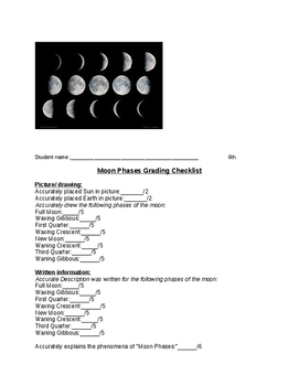 Lunar Phases (phases of the moon)