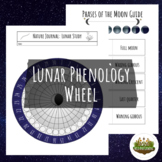 Lunar Study Unit