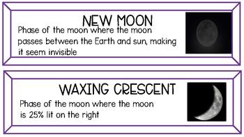 Lunar Word Wall
