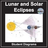 Solar Eclipse Activity