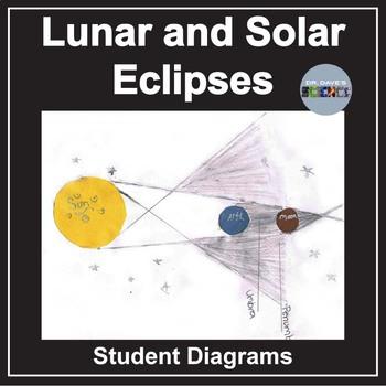 Lunar and Solar Eclipse Diagrams