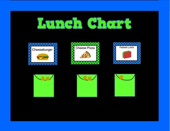 Lunch Chart Labels & Directions
