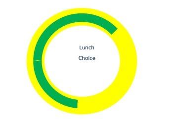 Lunch Choice