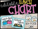 EDITABLE Lunch Choice Chart (Aqua Theme) - Lunch Choice Cl