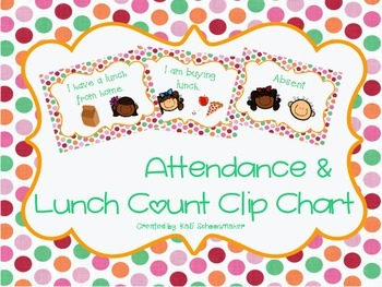 Lunch Count Clip Chart (Polka Dot Theme)