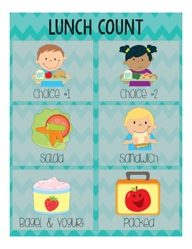 Lunch Count Display Posters {choose which poster works best for your classroom!}