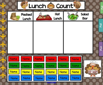 Lunch Count and Attendance for Smartboard - Thanksgiving Turkey Theme