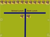 Lunch Count/Attendance Interactive Chart for Mimio