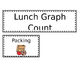 Lunch Graph Sign Up