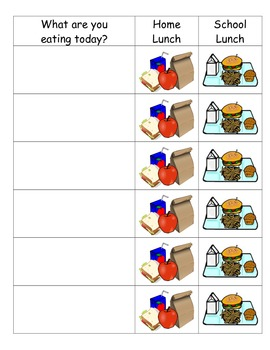 Lunch Magnet Chart....Use to make morning duties quick and easy!