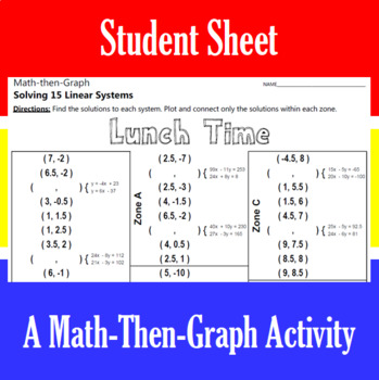 Lunch Time - A Math-Then-Graph Activity - Solve 15 Systems