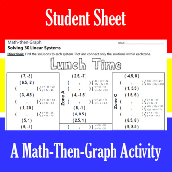 Lunch Time - A Math-Then-Graph Activity - Solve 30 Systems
