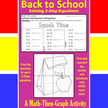 Lunch Time - A Math-Then-Graph Activity - Solve 2-Step Equations