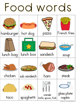 Lunch and Dinner Writing Center Tools: Health and Nutition Words