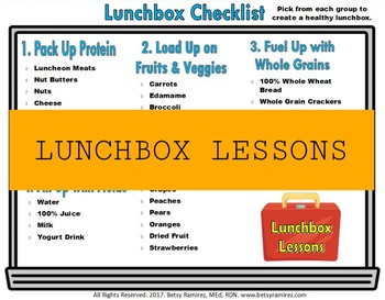 Lunchbox Lessons: How to Build a Healthy Lunchbox