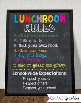 Lunchroom Rules Cafeteria Lunch School Teacher Chalkboard Poster Sign Decor