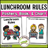 Lunchroom Rules & Routines | Positive Behavior Management