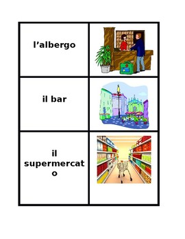 Luoghi (Places in Italian) Concentration games