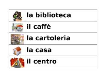 Luoghi (Places in Italian) word wall