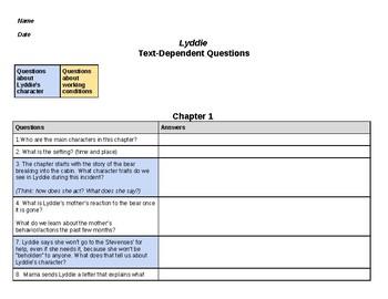 Lyddie Comprehension Questions