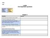 Lyddie Comprehension Questions