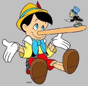 Lying Activity- AP Psychology