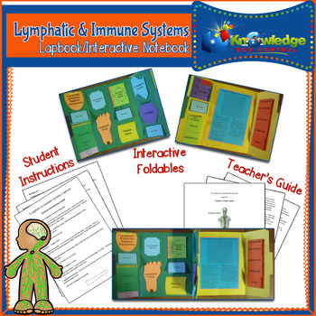 Lymphatic & Immune Systems Lapbook/Interactive Notebook