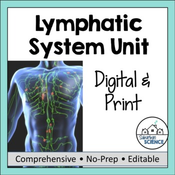 Lymphatic System Diagram Quiz Fact Sheet Lymphatic System - Wire ...