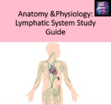 Lymphatic System Study Guide