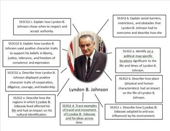 Lyndon Johnson Standards and Historical Figures Display