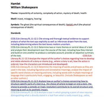 Lyrics 2 Literature Hamlet