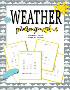 M 4.6 Extended Standards Answer Question Weather Pictograp
