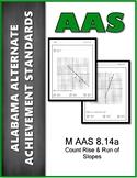 M.AAS.8.14a Count Rise over Run Alabama Alternate Achievement Standard