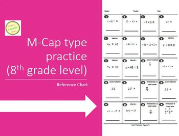 M-CAP (AIMSWEB) Practice Test - 7th or 8th Grade or High School